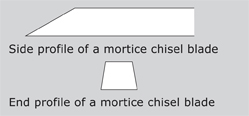 Mortice Chisels